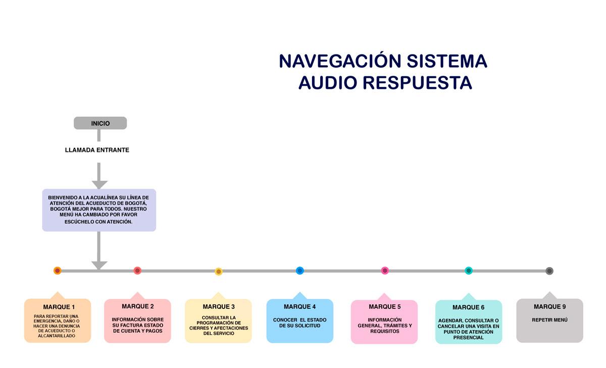 Increíble Carta De Presentación Y Constructor De Currículums Regalo ...